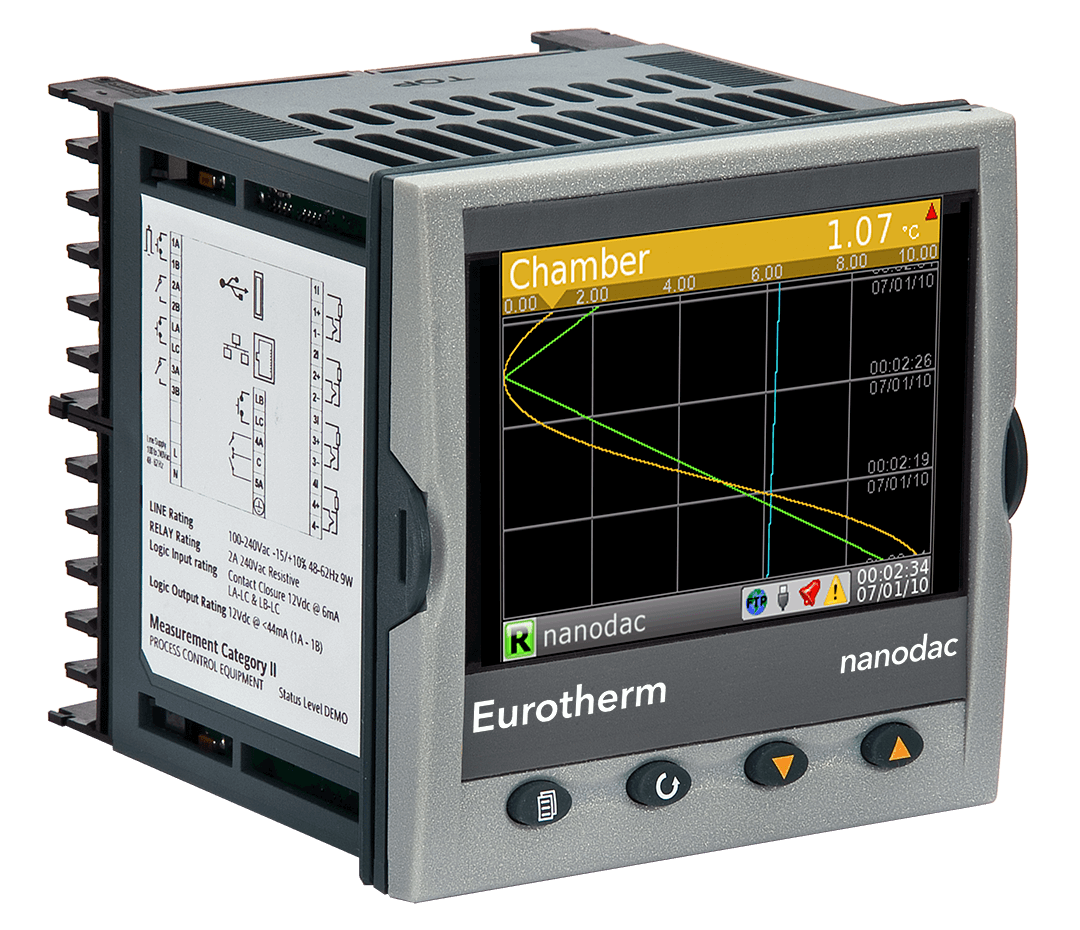 itools download eurotherm